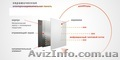 Керамическая электронагревательная панель-375 Ватт - Изображение #4, Объявление #1185546